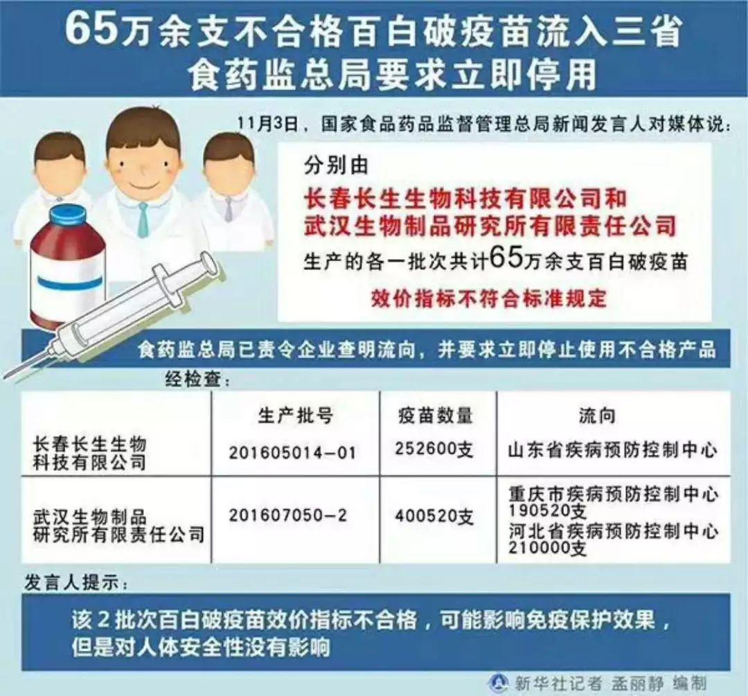 建德发布| 建德市最新疫苗使用情况说明