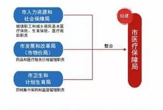 建德医保中心招聘编外辅助性岗位工作人员公